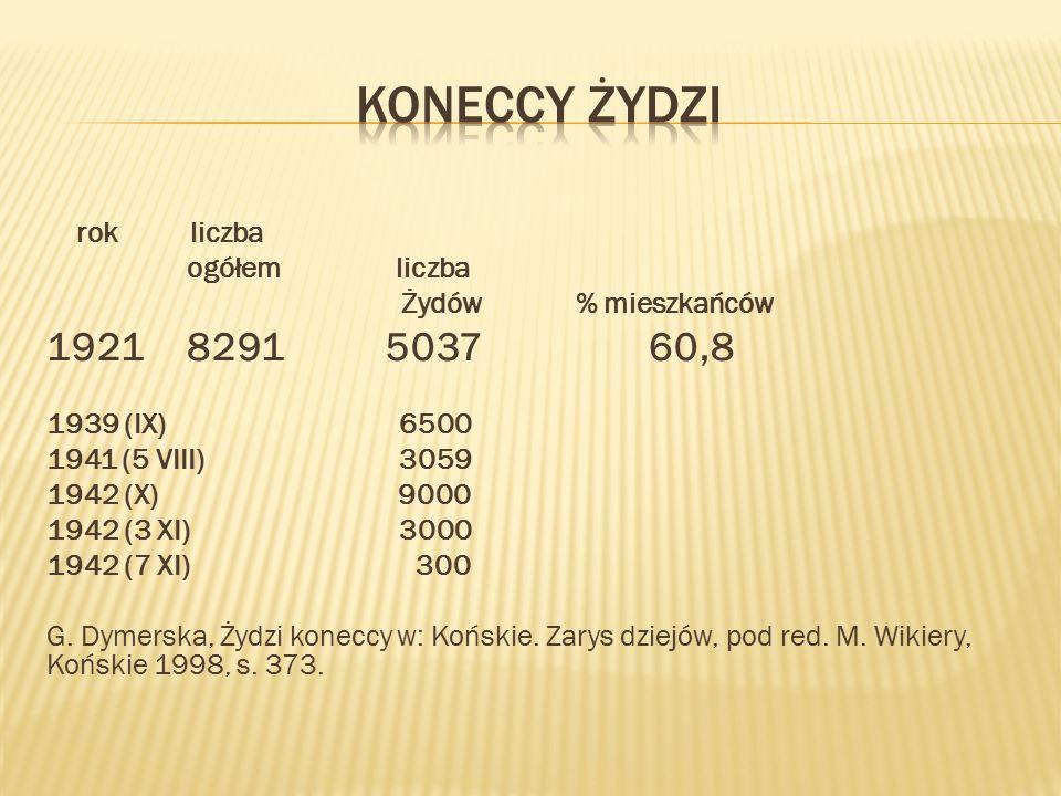  Dymerska G., Żydzi koneccy, [w:] Końskie.Zarys dziejów, red.