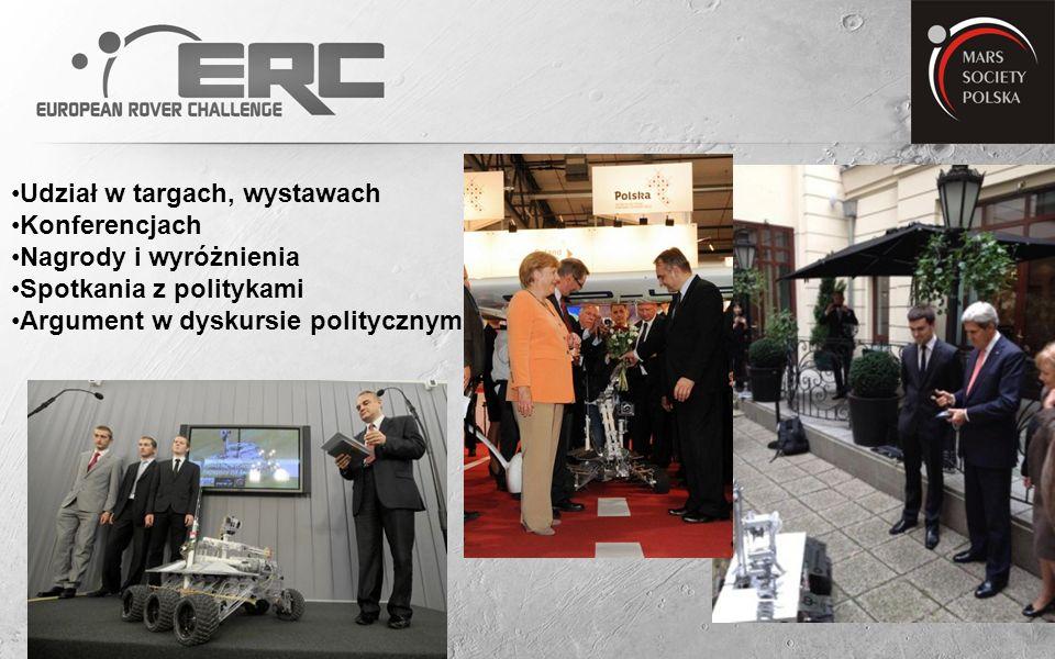 Udział w targach, wystawach Konferencjach Nagrody i wyróżnienia Spotkania z politykami Argument w dyskursie politycznym