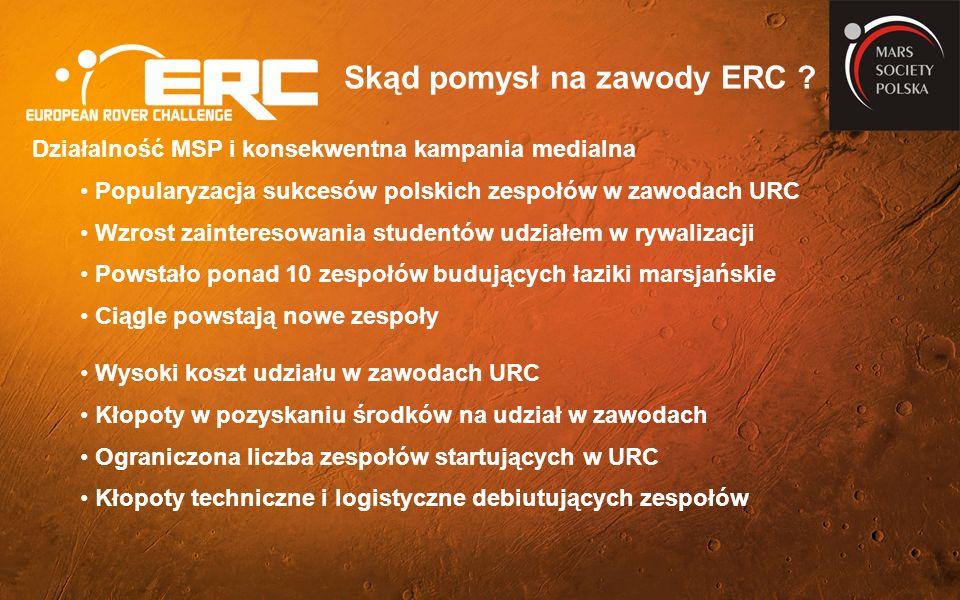 Działalność MSP i konsekwentna kampania medialna Popularyzacja sukcesów polskich zespołów w zawodach URC Wzrost zainteresowania studentów udziałem w rywalizacji Powstało ponad 10 zespołów budujących łaziki marsjańskie Ciągle powstają nowe zespoły Wysoki koszt udziału w zawodach URC Kłopoty w pozyskaniu środków na udział w zawodach Ograniczona liczba zespołów startujących w URC Kłopoty techniczne i logistyczne debiutujących zespołów Skąd pomysł na zawody ERC