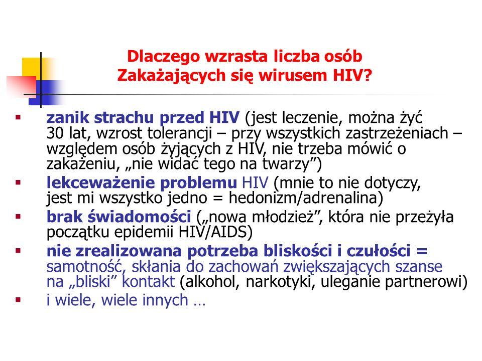 Dlaczego wzrasta liczba osób Zakażających się wirusem HIV?  zanik strachu przed HIV (jest leczenie, można żyć 30 lat, wzrost tolerancji – przy wszyst