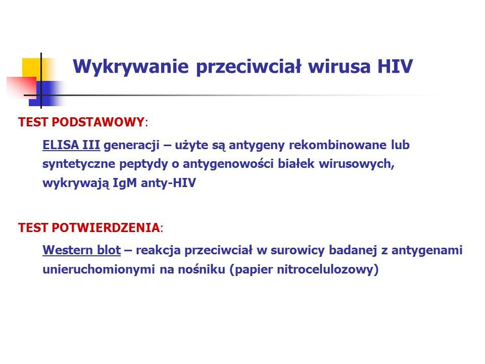 Wykrywanie przeciwciał wirusa HIV TEST PODSTAWOWY: ELISA III generacji – użyte są antygeny rekombinowane lub syntetyczne peptydy o antygenowości białe