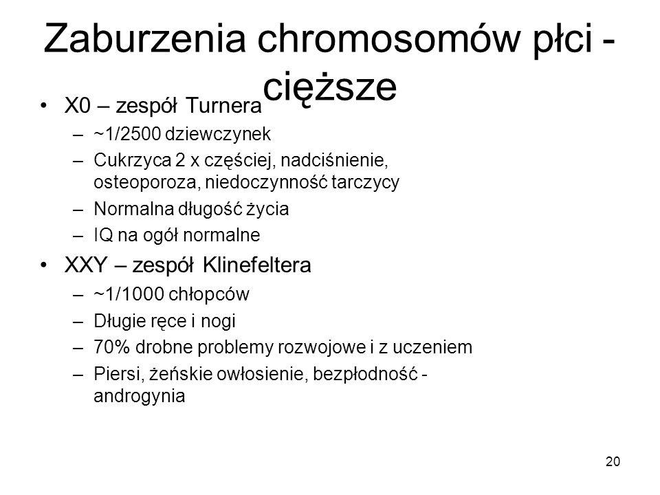 Zaburzenia chromosomów płci - cięższe 20 X0 – zespół Turnera –~1/2500 dziewczynek –Cukrzyca 2 x częściej, nadciśnienie, osteoporoza, niedoczynność tar