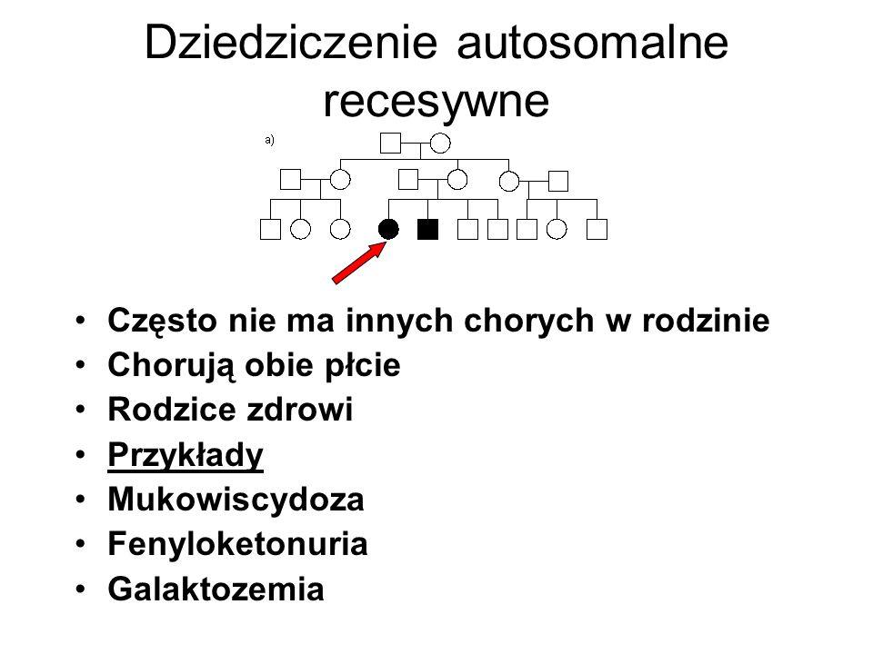 Dziedziczenie autosomalne recesywne Często nie ma innych chorych w rodzinie Chorują obie płcie Rodzice zdrowi Przykłady Mukowiscydoza Fenyloketonuria