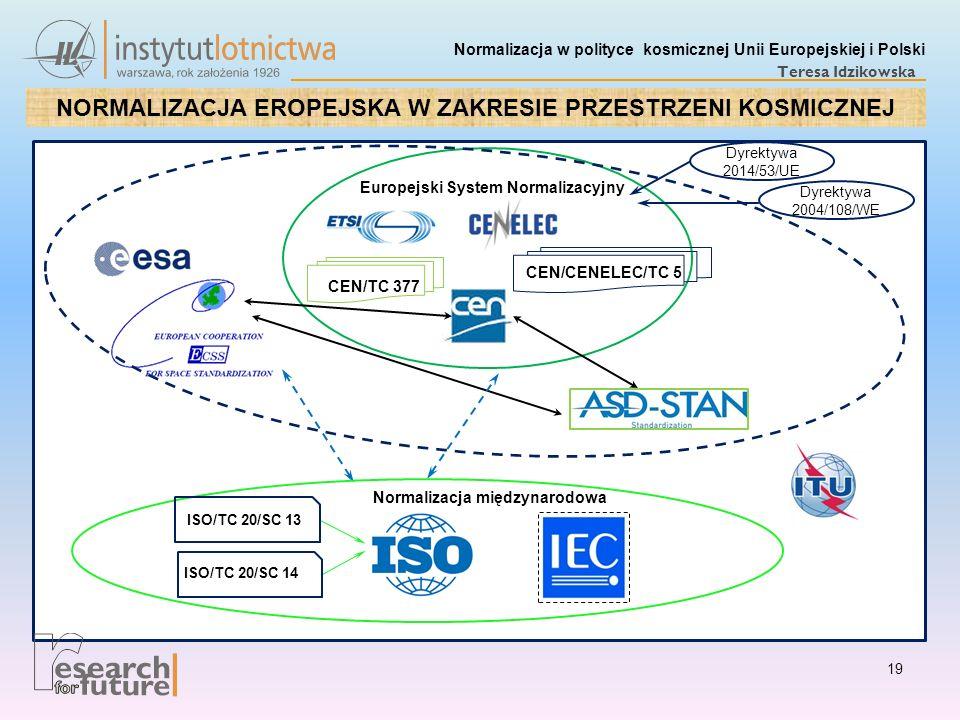 ISO/TC 20/SC 14 Normalizacja w polityce kosmicznej Unii Europejskiej i Polski Teresa Idzikowska NORMALIZACJA EROPEJSKA W ZAKRESIE PRZESTRZENI KOSMICZN