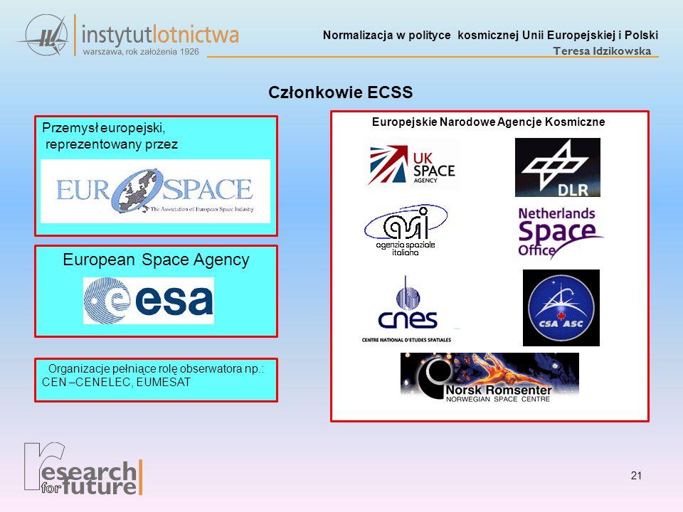 European Space Agency Przemysł europejski, reprezentowany przez Europejskie Narodowe Agencje Kosmiczne Normalizacja w polityce kosmicznej Unii Europej