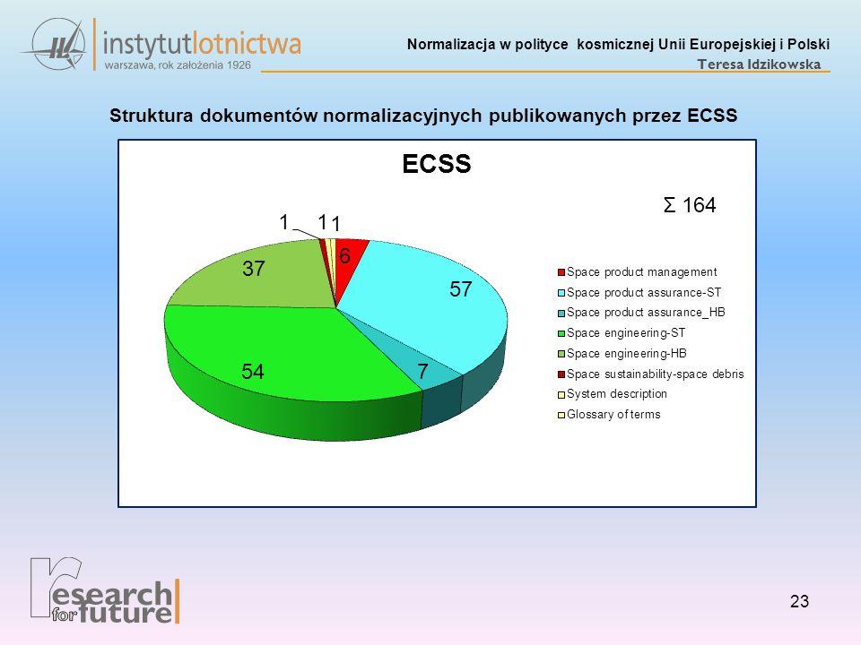 Normalizacja w polityce kosmicznej Unii Europejskiej i Polski Teresa Idzikowska Struktura dokumentów normalizacyjnych publikowanych przez ECSS Σ 164 2