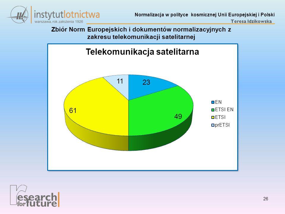 Normalizacja w polityce kosmicznej Unii Europejskiej i Polski Teresa Idzikowska Zbiór Norm Europejskich i dokumentów normalizacyjnych z zakresu teleko