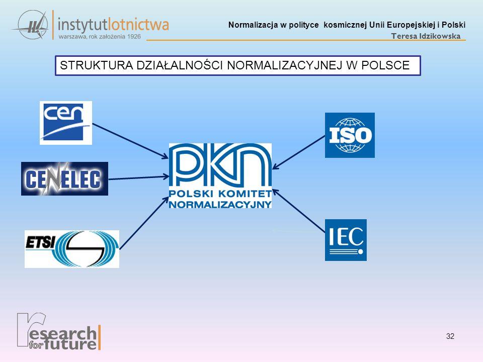 Normalizacja w polityce kosmicznej Unii Europejskiej i Polski Teresa Idzikowska STRUKTURA DZIAŁALNOŚCI NORMALIZACYJNEJ W POLSCE 32