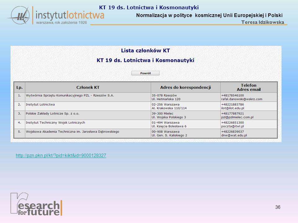 Normalizacja w polityce kosmicznej Unii Europejskiej i Polski Teresa Idzikowska KT 19 ds. Lotnictwa i Kosmonautyki 36 http://pzn.pkn.pl/kt/?pid=kikt&i