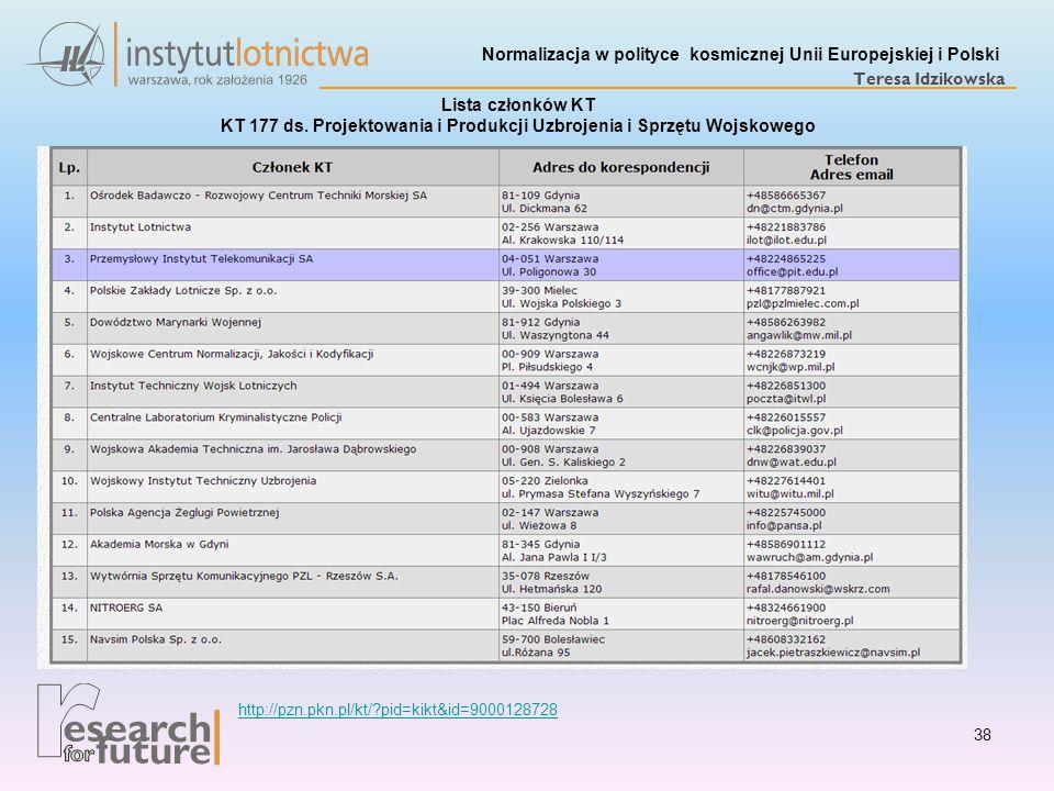 Normalizacja w polityce kosmicznej Unii Europejskiej i Polski Teresa Idzikowska Lista członków KT KT 177 ds. Projektowania i Produkcji Uzbrojenia i Sp