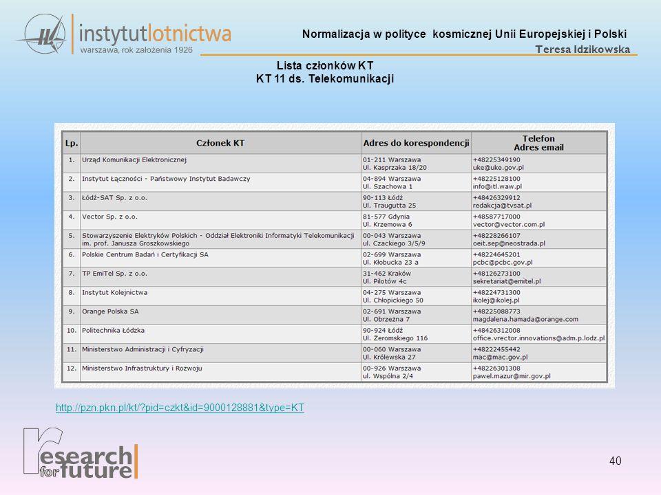 Normalizacja w polityce kosmicznej Unii Europejskiej i Polski Teresa Idzikowska Lista członków KT KT 11 ds. Telekomunikacji 40 http://pzn.pkn.pl/kt/?p