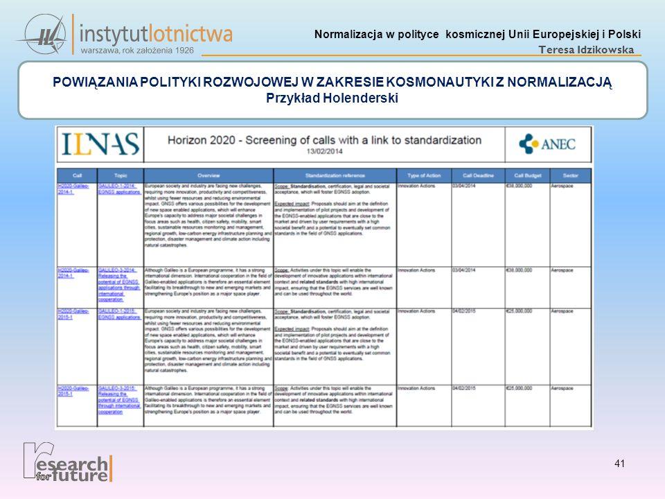 Normalizacja w polityce kosmicznej Unii Europejskiej i Polski Teresa Idzikowska POWIĄZANIA POLITYKI ROZWOJOWEJ W ZAKRESIE KOSMONAUTYKI Z NORMALIZACJĄ