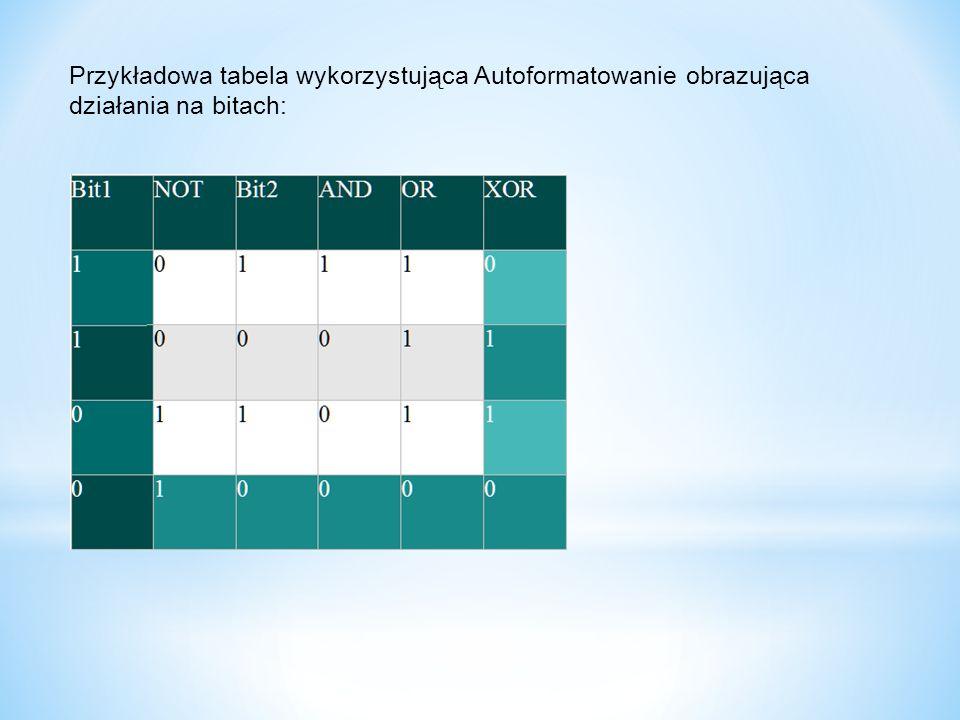 Przykładowa tabela wykorzystująca Autoformatowanie obrazująca działania na bitach: