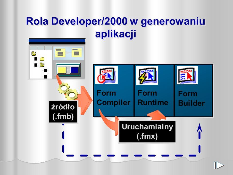 Form Runtime Rola Developer/2000 w generowaniu aplikacji Form Compiler Form Builder źródło (.fmb) Uruchamialny (.fmx)