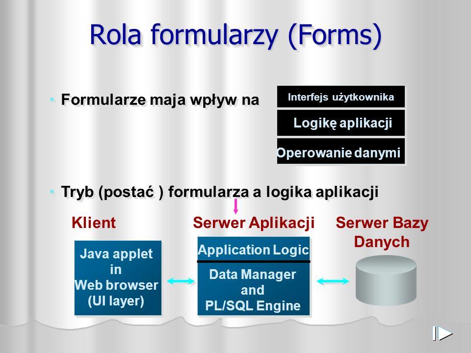 Rola formularzy (Forms) Formularze maja wpływ na Interfejs użytkownika Logikę aplikacji Operowanie danymi Serwer Bazy Danych Tryb (postać ) formularza a logika aplikacji KlientSerwer Aplikacji Java applet in Web browser (UI layer) Data Manager and PL/SQL Engine Application Logic