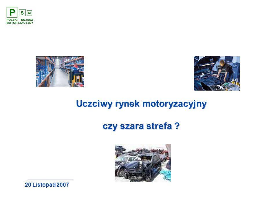 Uczciwy rynek motoryzacyjny czy szara strefa ? 20 Listopad 2007