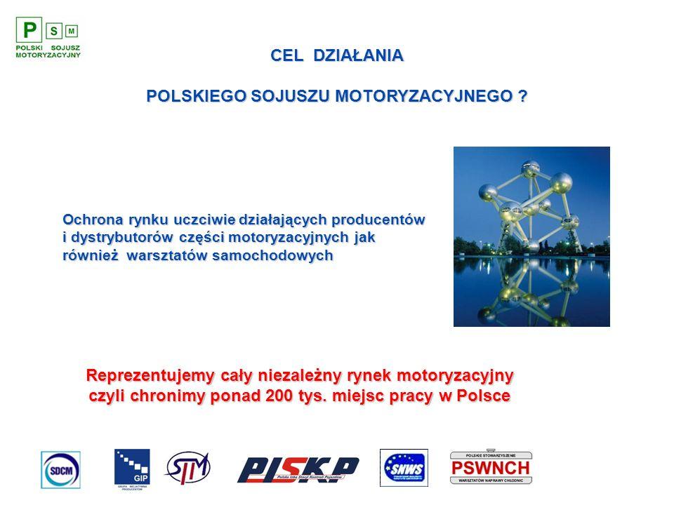 CEL DZIAŁANIA POLSKIEGO SOJUSZU MOTORYZACYJNEGO ? Ochrona rynku uczciwie działających producentów i dystrybutorów części motoryzacyjnych jak również w