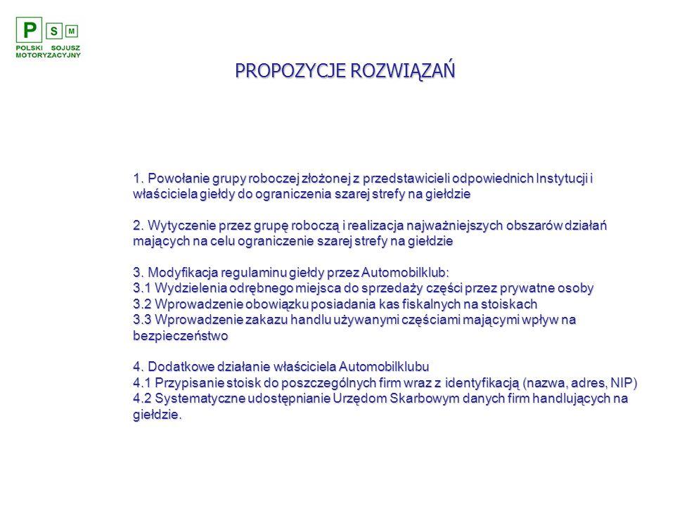 PROPOZYCJE ROZWIĄZAŃ 1. Powołanie grupy roboczej złożonej z przedstawicieli odpowiednich Instytucji i właściciela giełdy do ograniczenia szarej strefy