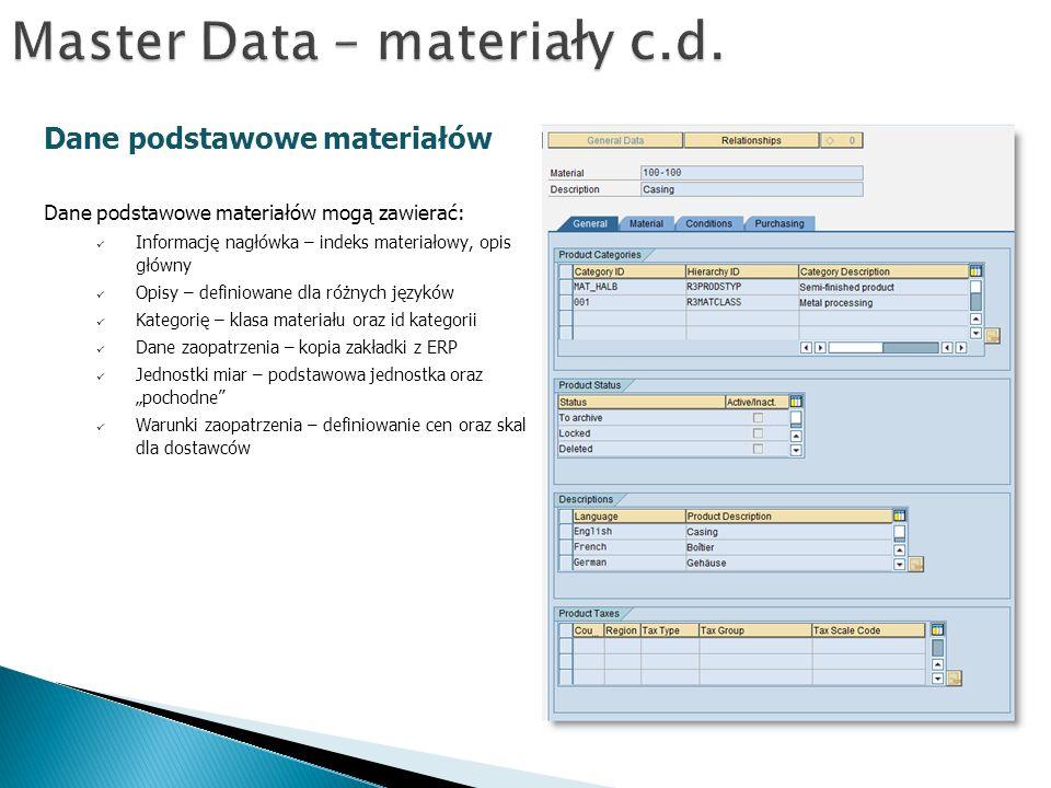 """Dane podstawowe materiałów Dane podstawowe materiałów mogą zawierać: Informację nagłówka – indeks materiałowy, opis główny Opisy – definiowane dla różnych języków Kategorię – klasa materiału oraz id kategorii Dane zaopatrzenia – kopia zakładki z ERP Jednostki miar – podstawowa jednostka oraz """"pochodne Warunki zaopatrzenia – definiowanie cen oraz skal dla dostawców"""