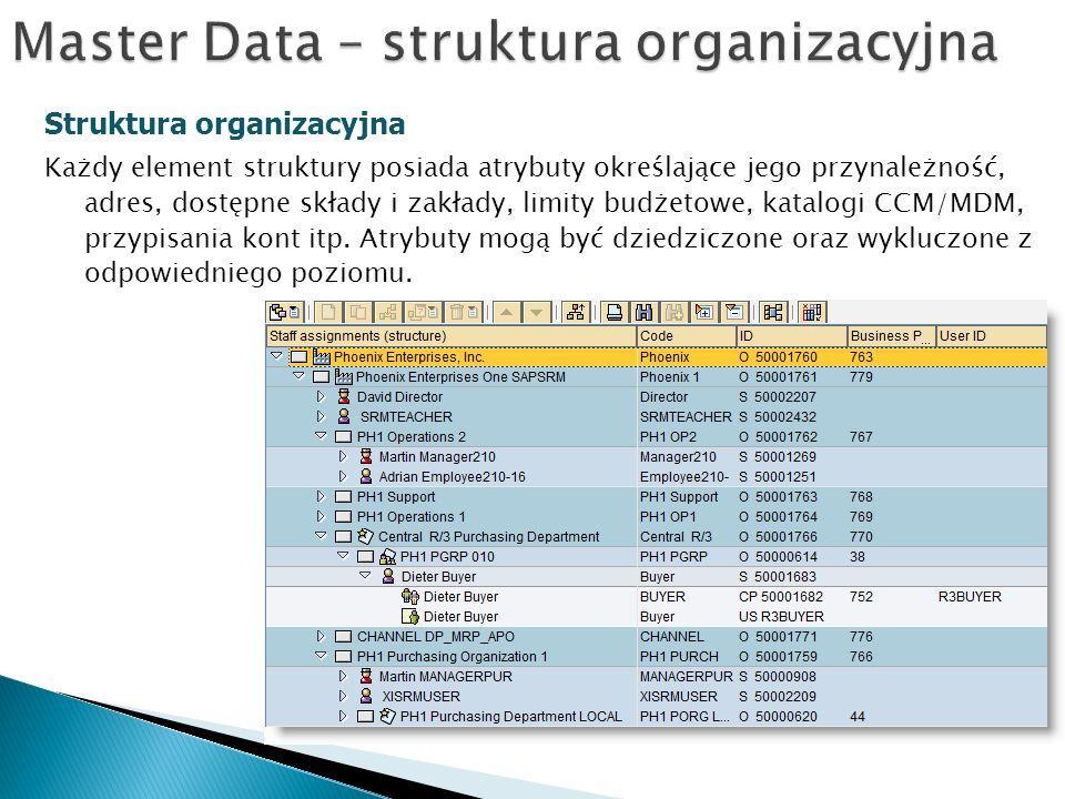 Struktura organizacyjna Każdy element struktury posiada atrybuty określające jego przynależność, adres, dostępne składy i zakłady, limity budżetowe, katalogi CCM/MDM, przypisania kont itp.