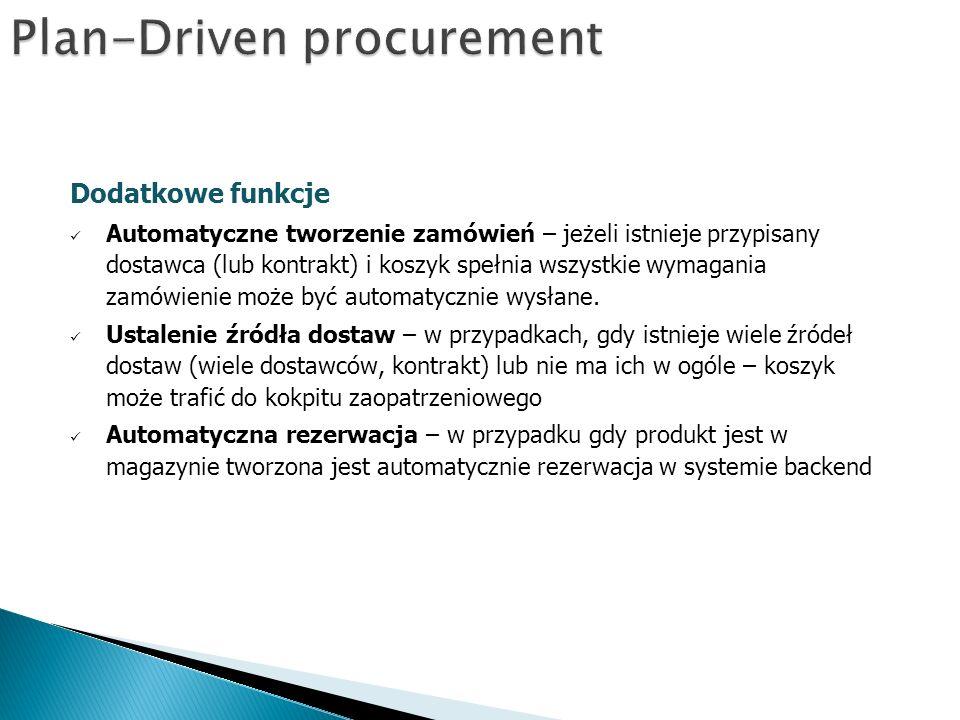 Dodatkowe funkcje Automatyczne tworzenie zamówień – jeżeli istnieje przypisany dostawca (lub kontrakt) i koszyk spełnia wszystkie wymagania zamówienie może być automatycznie wysłane.
