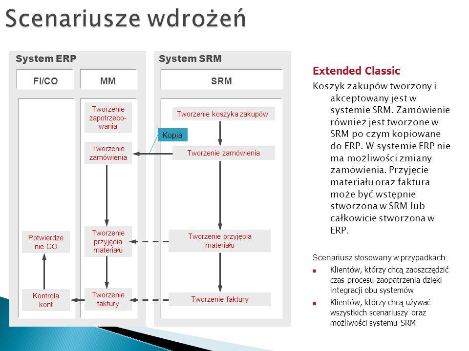Extended Classic Koszyk zakupów tworzony i akceptowany jest w systemie SRM.