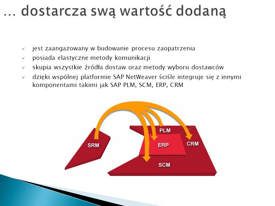 Dane podstawowe materiałów Dane materiałów podobnie jak w systemie ERP reprezentują informacje na temat kupowanego produktu.