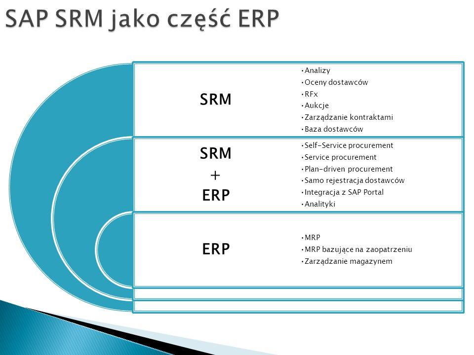 SRM SRM + ERP ERP Analizy Oceny dostawców RFx Aukcje Zarządzanie kontraktami Baza dostawców Self-Service procurement Service procurement Plan-driven procurement Samo rejestracja dostawców Integracja z SAP Portal Analityki MRP MRP bazujące na zaopatrzeniu Zarządzanie magazynem