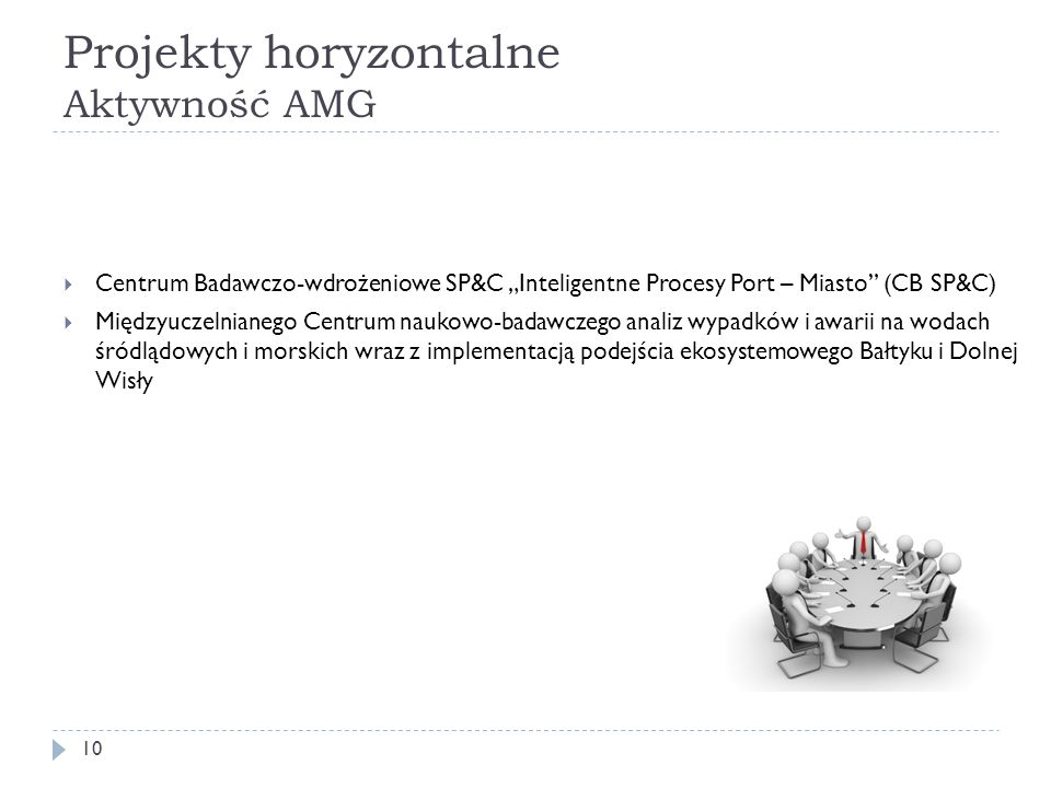 """Projekty horyzontalne Aktywność AMG 10  Centrum Badawczo-wdrożeniowe SP&C """"Inteligentne Procesy Port – Miasto"""" (CB SP&C)  Międzyuczelnianego Centrum"""