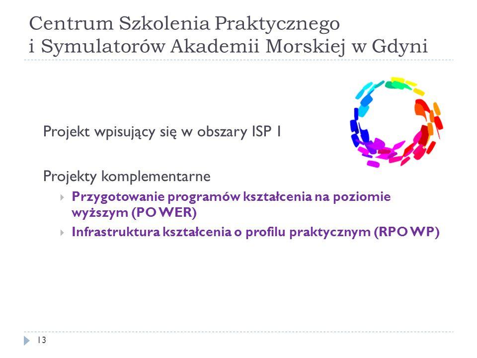 Centrum Szkolenia Praktycznego i Symulatorów Akademii Morskiej w Gdyni Projekt wpisujący się w obszary ISP 1 Projekty komplementarne  Przygotowanie p