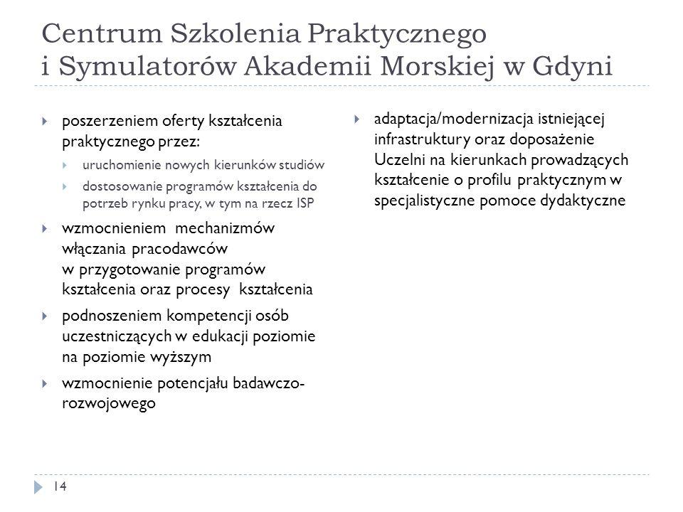 Centrum Szkolenia Praktycznego i Symulatorów Akademii Morskiej w Gdyni 14  poszerzeniem oferty kształcenia praktycznego przez:  uruchomienie nowych