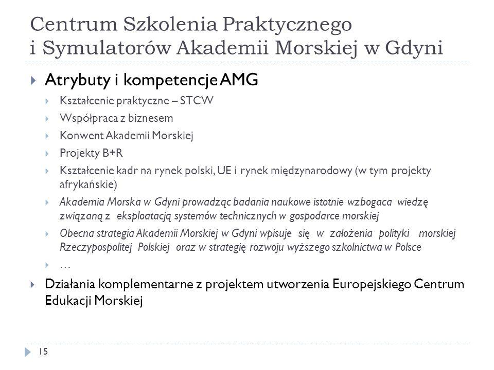 Centrum Szkolenia Praktycznego i Symulatorów Akademii Morskiej w Gdyni  Atrybuty i kompetencje AMG  Kształcenie praktyczne – STCW  Współpraca z biz