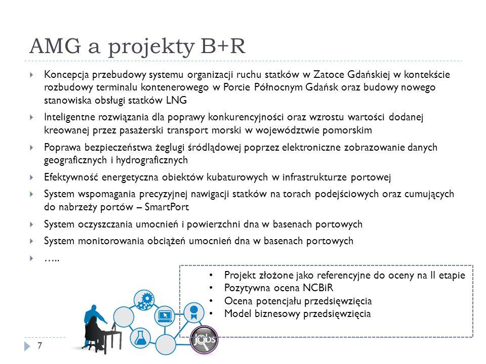 AMG a projekty B+R  Koncepcja przebudowy systemu organizacji ruchu statków w Zatoce Gdańskiej w kontekście rozbudowy terminalu kontenerowego w Porcie