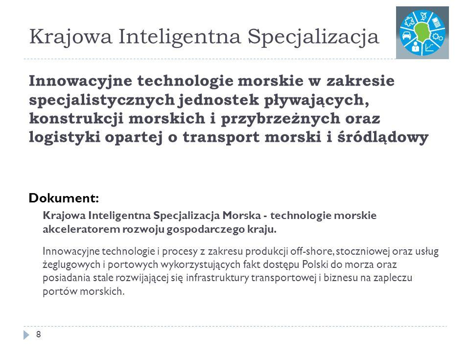 Krajowa Inteligentna Specjalizacja Innowacyjne technologie morskie w zakresie specjalistycznych jednostek pływających, konstrukcji morskich i przybrze