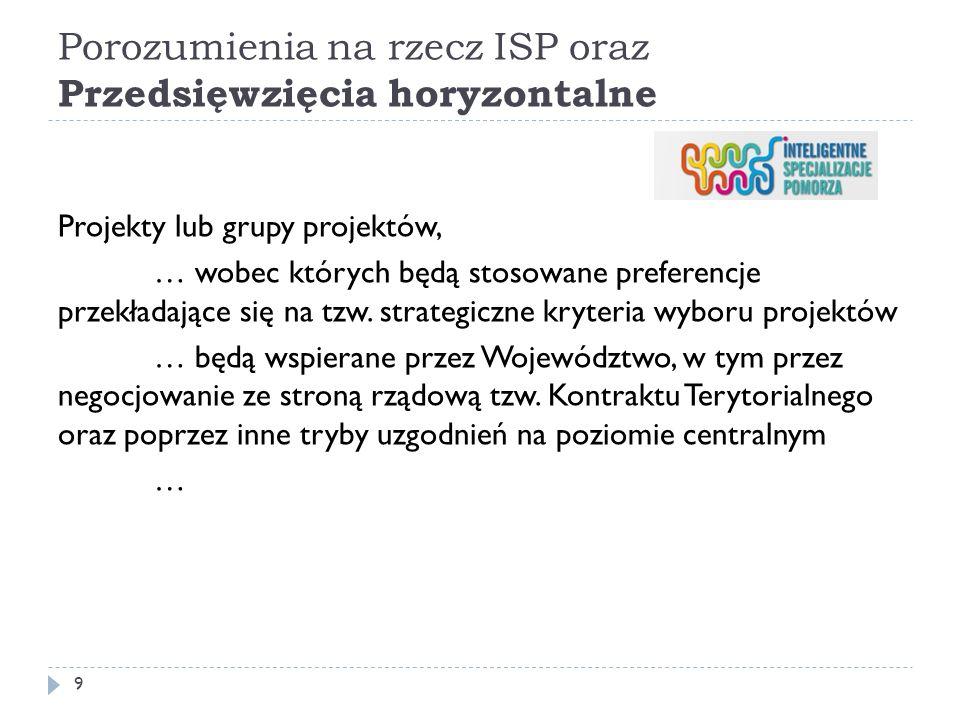 Porozumienia na rzecz ISP oraz Przedsięwzięcia horyzontalne 9 Projekty lub grupy projektów, … wobec których będą stosowane preferencje przekładające s