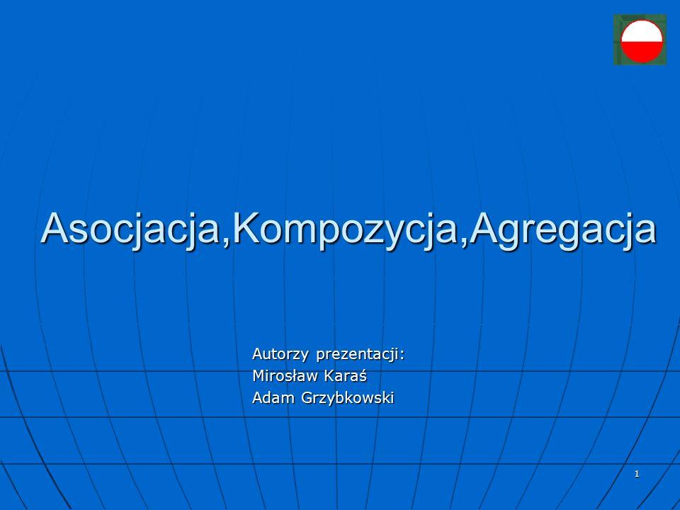 1 Asocjacja,Kompozycja,Agregacja Autorzy prezentacji: Mirosław Karaś Adam Grzybkowski