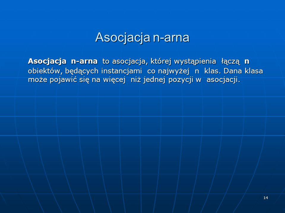 14 Asocjacja n-arna Asocjacja n-arna to asocjacja, której wystąpienia łączą n obiektów, będących instancjami co najwyżej n klas. Dana klasa może pojaw