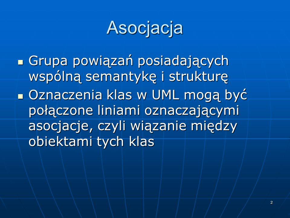 2 Asocjacja Grupa powiązań posiadających wspólną semantykę i strukturę Grupa powiązań posiadających wspólną semantykę i strukturę Oznaczenia klas w UM