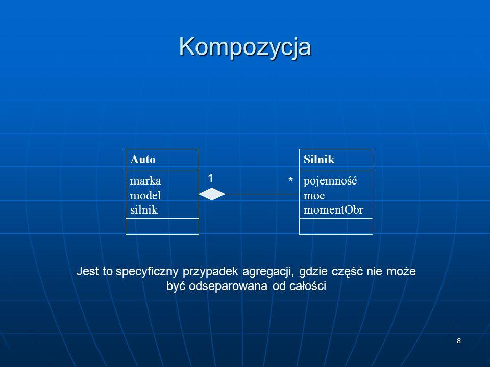 8 Kompozycja Auto marka model silnik Silnik pojemność moc momentObr 1 * Jest to specyficzny przypadek agregacji, gdzie część nie może być odseparowana od całości