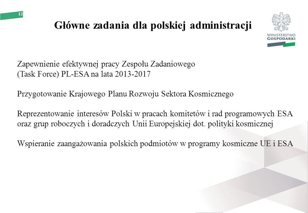12 Główne zadania dla polskiej administracji Zapewnienie efektywnej pracy Zespołu Zadaniowego (Task Force) PL-ESA na lata 2013-2017 Przygotowanie Krajowego Planu Rozwoju Sektora Kosmicznego Reprezentowanie interesów Polski w pracach komitetów i rad programowych ESA oraz grup roboczych i doradczych Unii Europejskiej dot.
