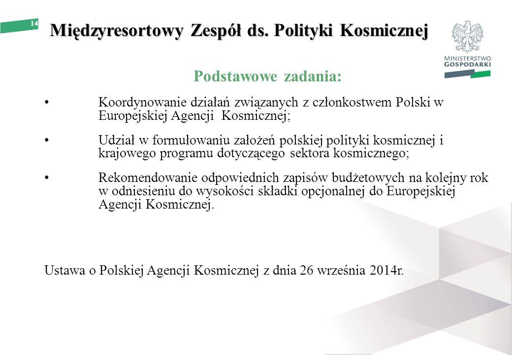 14 Międzyresortowy Zespół ds. Polityki Kosmicznej Podstawowe zadania: Koordynowanie działań związanych z członkostwem Polski w Europejskiej Agencji Ko