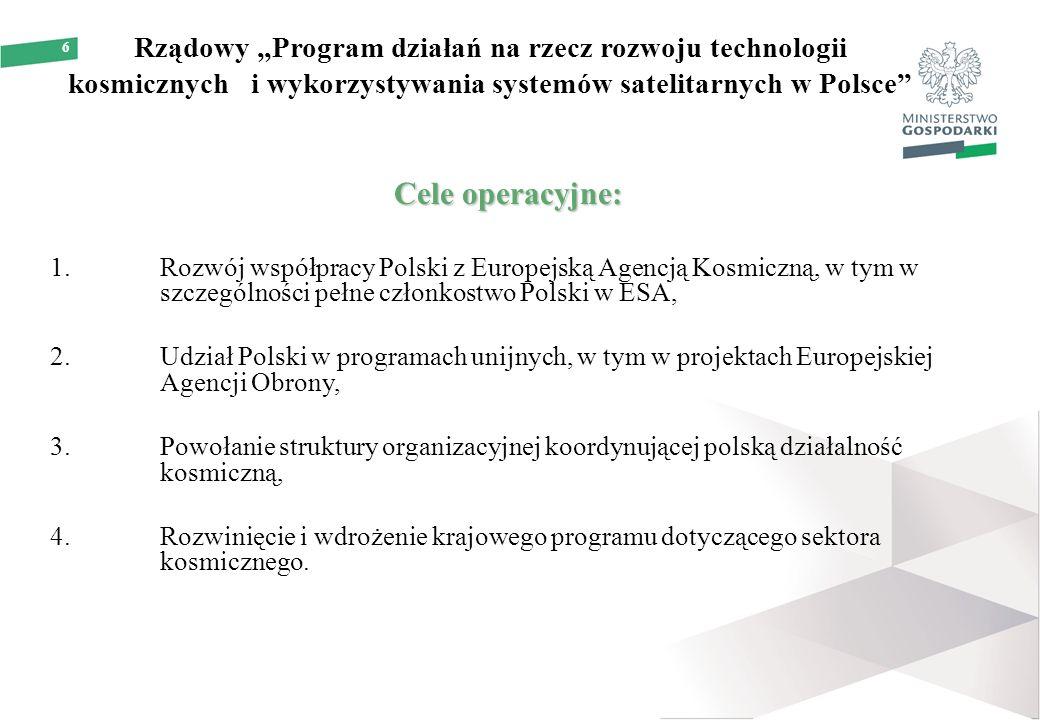 """6 Rządowy """"Program działań na rzecz rozwoju technologii kosmicznych i wykorzystywania systemów satelitarnych w Polsce"""" Cele operacyjne: 1. Rozwój wspó"""