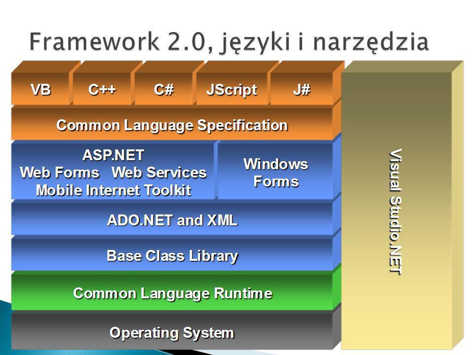 .NET Framework 2.0 + SP1 Windows Presentation Foundation Windows Communication Foundation Windows Workflow Foundation Windows CardSpace.NET Framework 3.0 + SP1.NET Framework 3.5 LINQLINQ ASP.NET 3.5 CLR Add-in Framework Framework Dodatkowe rozszerzenia Visual Studio 2008