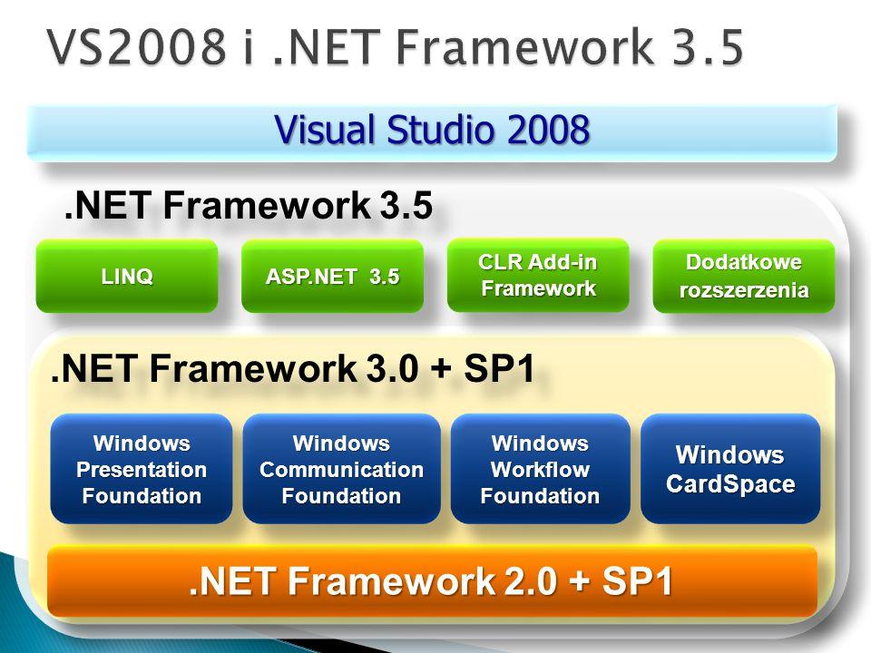  formularze internetowe (ang.Web Forms) – pliki z rozszerzeniem.aspx  usługi Web (ang.