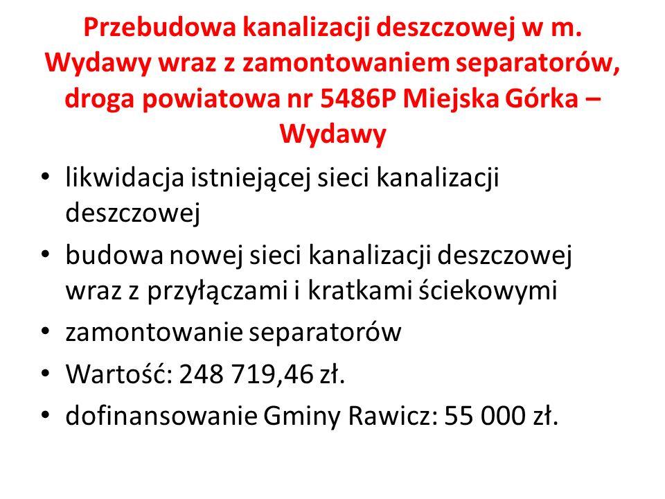 Przebudowa kanalizacji deszczowej w m.