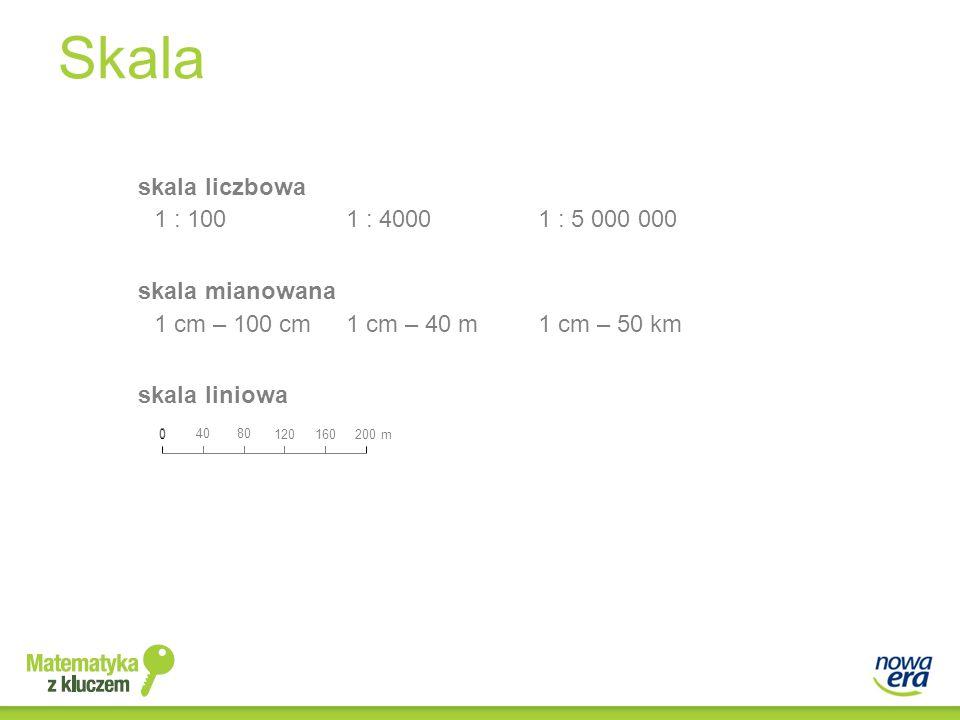 Skala skala liczbowa skala mianowana skala liniowa 1 : 1001 : 40001 : 5 000 000 1 cm – 100 cm1 cm – 40 m1 cm – 50 km 0 4080 120160 200 m 0
