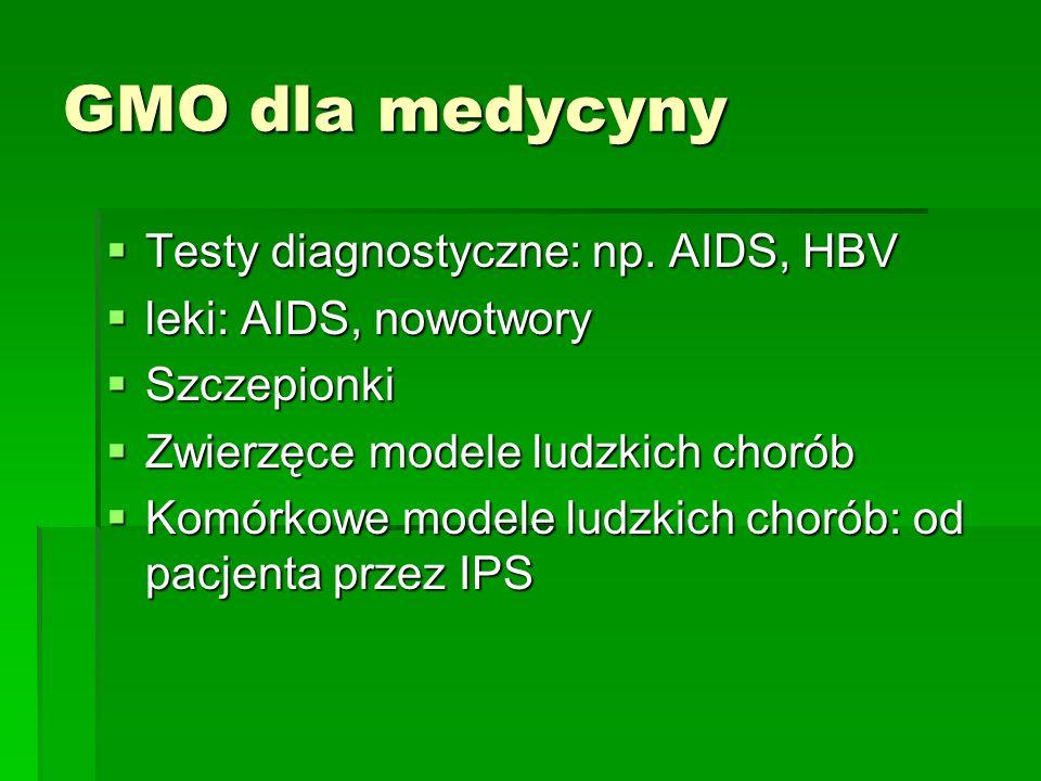 GMO dla medycyny  Testy diagnostyczne: np.