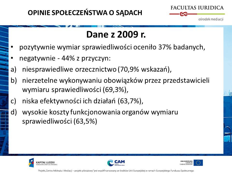 OPINIE SPOŁECZEŃSTWA O SĄDACH Dane z 2009 r. pozytywnie wymiar sprawiedliwości oceniło 37% badanych, negatywnie - 44% z przyczyn: a)niesprawiedliwe or