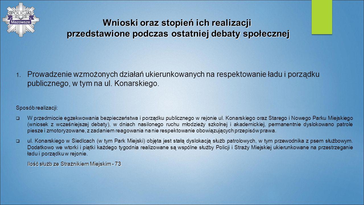 Wnioski oraz stopień ich realizacji przedstawione podczas ostatniej debaty społecznej 1. Prowadzenie wzmożonych działań ukierunkowanych na respektowan