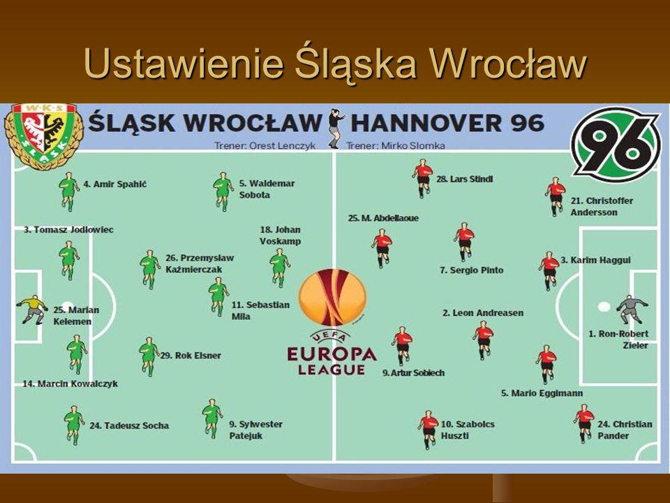 Ustawienie Śląska Wrocław